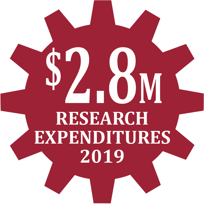 2.8M research expenditures